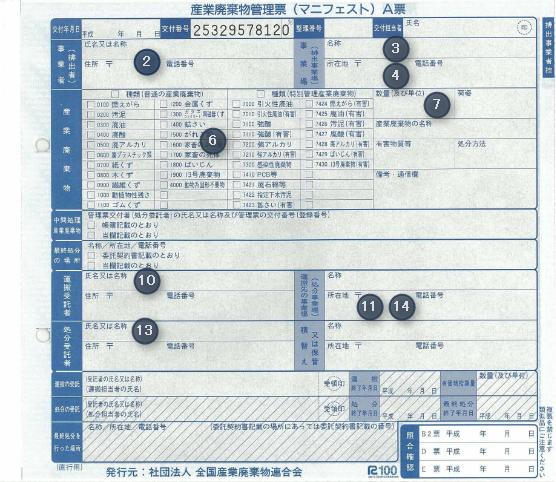 25年度マニフェスト交付等状況報告制度福島県1